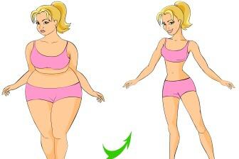 Obvykle se doporučuje hubnout rychlostí asi 1 kilo za týden. Abyste tedy zhubli o jedno kilo, tedy 7000 kcal, musíte někde každý den - po celý týden - ušetřit 1000 kalorií.